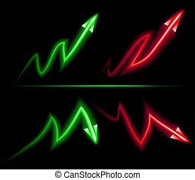 Richtung Inflation und Deflation.