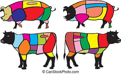 Rindfleisch und Schweineschnitte