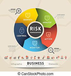Risikomanagement-Konzeptdiagramm.
