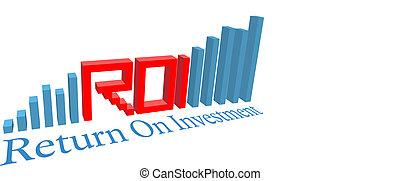 ROI-Retour auf Investment-Geschäfts-Bar-Karte