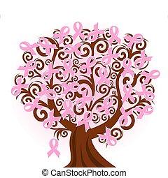 rosa, krebs, baum, abbildung, vektor, brust, geschenkband