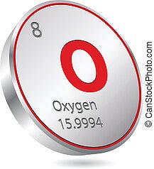 Sauerstoffelement