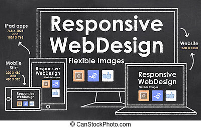 Scalable with responsive web design.