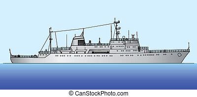 Schiffskorps
