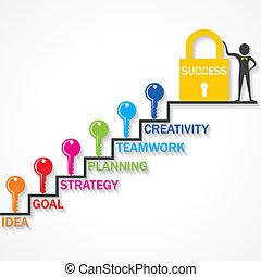 Schlüssel steigen auf die Erfolgstreppe