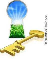 Schlüssel zum Freiheitskonzept