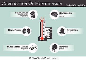 )(, schlag, cardiomyopathy, schwachsinn, komplikation, artherosclerosis, ), schaden, angriff, infarkt, :, )(headache)(renal, myokardial, visuell, ende, failure)(, verlust, organ, aneurysma, hypertension(heart, )(brain