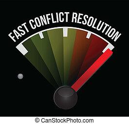 Schnelle Konfliktlösung