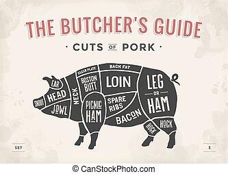 Schnitt von Fleisch. Poster Butcher Diagramm, Schema und Führer - Schwein. Vintage typografische Handarbeit. Vector Illustration.