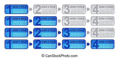 Schritt 1 - 4 Blocks mit Fortschritt