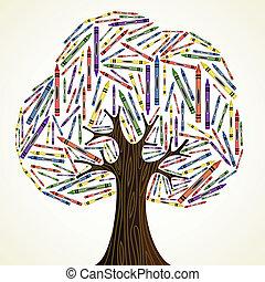 Schul-Kunstbildungs-Baum