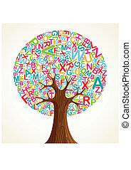 Schulbildungs-Baum