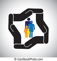 Schutz oder Sicherheit der Familie von Vater, Mutter, Kindern, Konzeptvektor. Die Grafik ist auch eine Krankenversicherung, Unfallversicherung usw