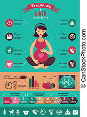 Schwangerschaft und Geburtsinfographie, Ikonenset.