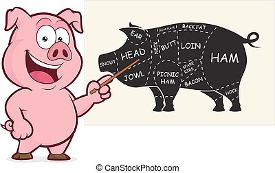 schweinefleisch, schnitte, darstellung