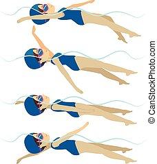 Schwimmende Frau rückständig.