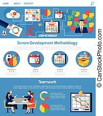 Scrum agile Entwicklung Webpage Design.