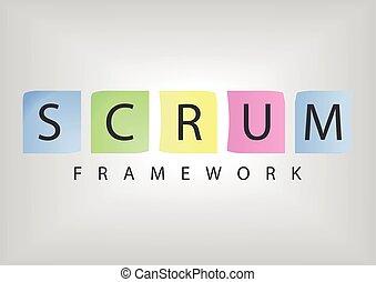 SCRUM agile Software Development Framework.