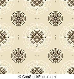 Seemloses, nautisches Kompass-Rosenmuster