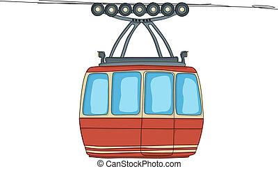 seilbrücke, cable-car