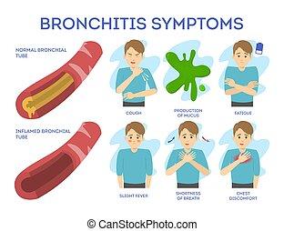 set., schmerz, disease., chronisch, symptome, brust, bronchitis
