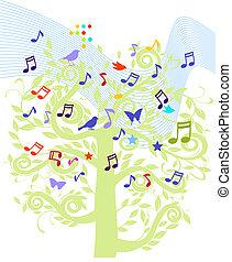 Sheet-Musikbaum.