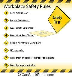 Sicherheitsvorschriften am Arbeitsplatz