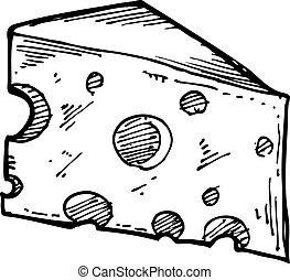 Sketchy Käsescheibe
