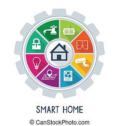 Smart home Automatisierungstechnik Konzept.