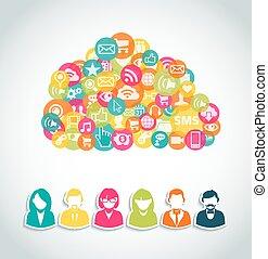 Social Media Cloud Computing Konzept