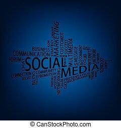 Social Media Tag Wolke.