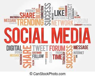 Social Media Wortwolke.