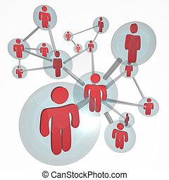 Social Network Molekül - Verbindungen.