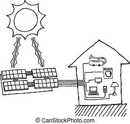 Solarenergiegraf / preiswerte Energiearbeitsdiagramm