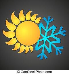 Sonne und Schneeflocke für Temperaturwechsel.