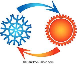 Sonne und Schneeflocken Luftzirkulation.