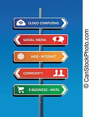 Soziale Medien planen Straßenpost