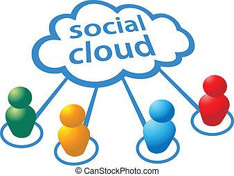 Soziale Medienwolke, die Verbindungen zwischen den Menschen ausmachen