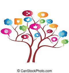 Sozialer Netzwerkbaum