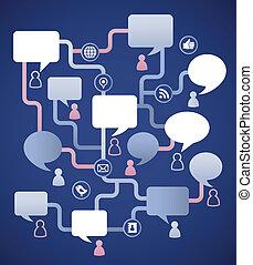 Soziales Medienbild, Leute mit Sprachblasen