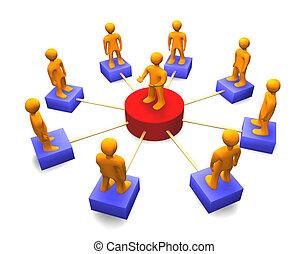 Soziales Netzwerk 3D