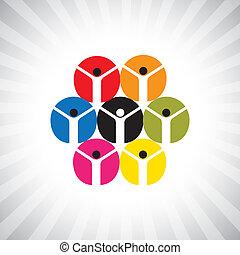 Soziales Netzwerk von Gemeindemenschen als Kreis... einfache Vektorgrafik. Diese Illustration kann auch die Arbeitnehmervielfalt darstellen, Menschen, die sich gegenseitig unterstützen, vereinte Arbeitnehmer, Menschengemeinschaft usw