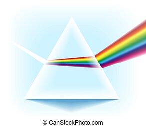 Spectrum prism mit leichtem Dispersion-Effekt