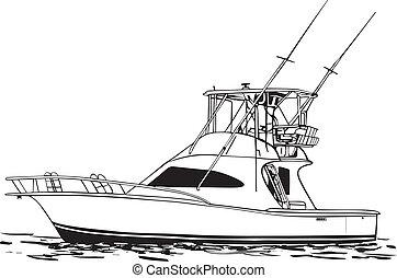 Sportboot