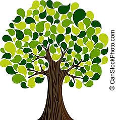 Spring-Zeit-Baum deaktivieren