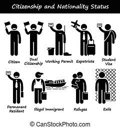 Staatsbürgerschaft und Nationalität