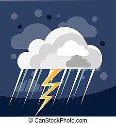 Starkes Wettersturmsymbol.