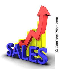 Statistik mit Verkaufswort