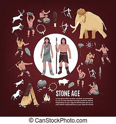 Steinzeit-Symbole sind gesetzt.