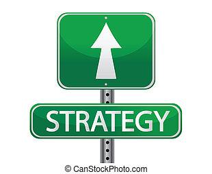 Strategie-Straßen-Konzept
